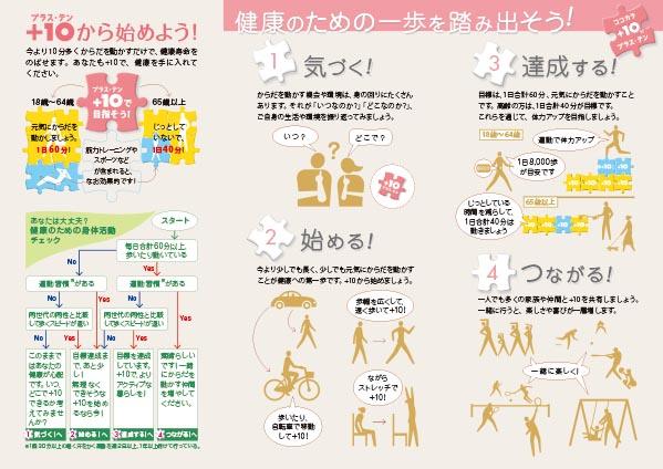 図19.アクティブガイド(健康づくりのための身体活動指針)