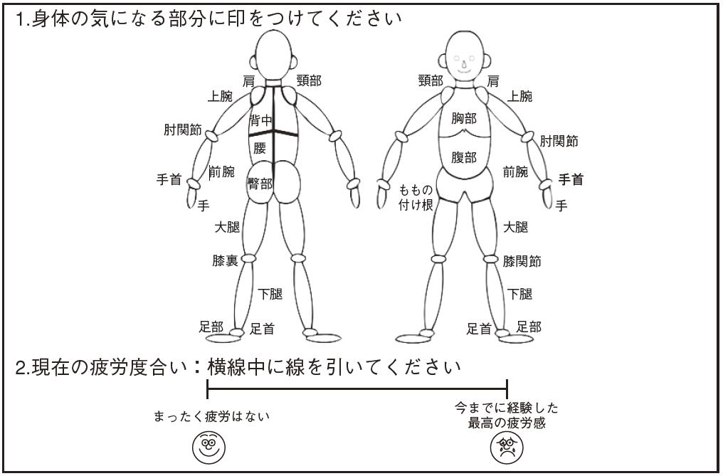 図1.施術前アンケート用紙