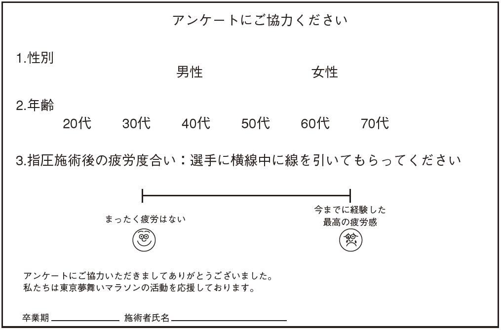図2.施術後アンケート用紙